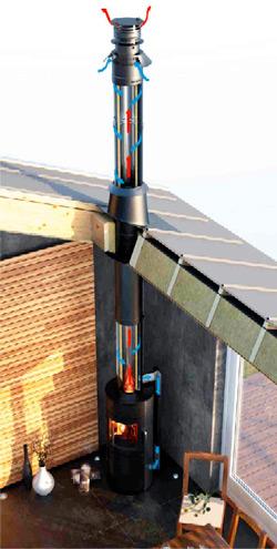 Vzduchospalinový systém SET-ETN-SC