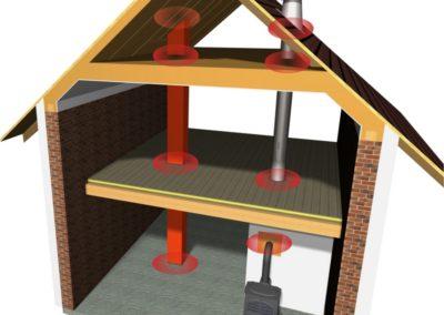 BEZPEČNÉ PROSTUPY při stavbě komína